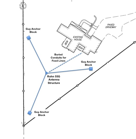 Tower Layout And Mechanical Analysis