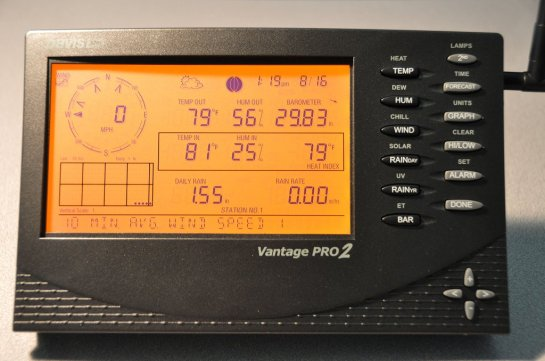 Weather Station Console