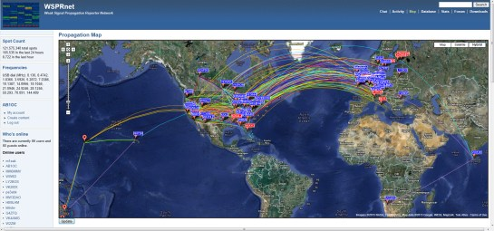 Worldwide 20m Propagation Reported By WSPRNet
