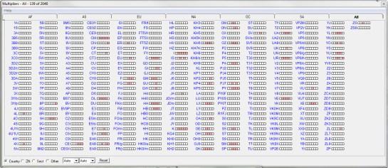 DXCC Multipliers