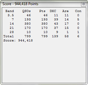 Claimed Final Score