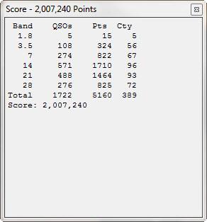 AB1OC's Claimed Score