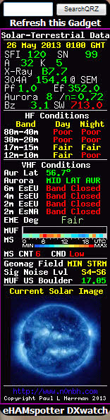 2013 CQ WPX CW Band Conditions