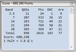 Score Summary Window
