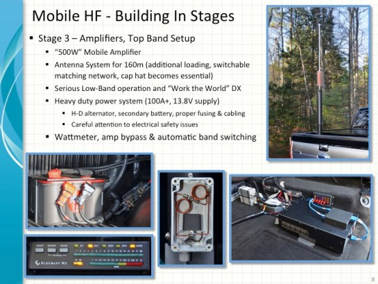 Stage 3 Mobile HF Station