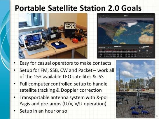 Portable Satellite Station 2.0 Goals