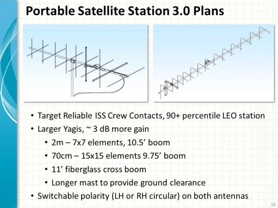 Portable Satellite Station 3.0 Goals