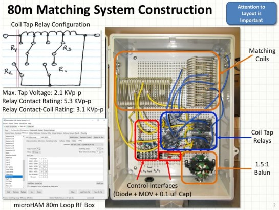 80m Matching System Construction