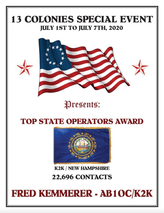 2020 Thirteen Colonies - K2K Top State Plaque