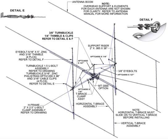 M2 Antennas 2X2 2MXP28-32 H-Frame