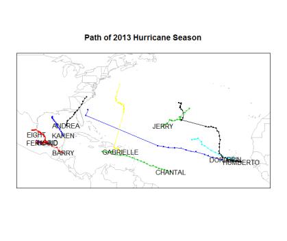 2013 Hurricane Season