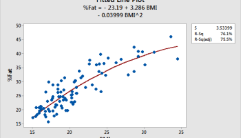Choosing the Correct Type of Regression Analysis - Statistics By Jim