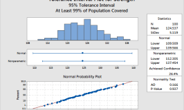 Confidence Intervals vs Prediction Intervals vs Tolerance Intervals