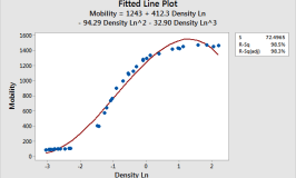 How to Choose Between Linear and Nonlinear Regression