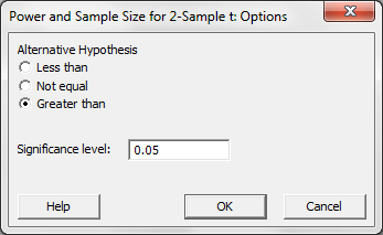 Estimating a Good Sample Size for Your Study Using Power