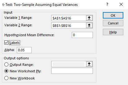 Two-sample t-test setup in Excel.