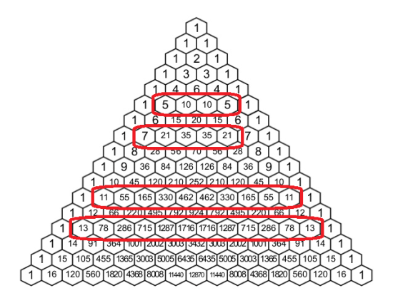 Example showing prime numbers in Pascal's triangle.