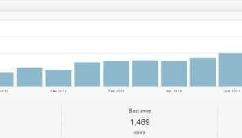 Seitenstatistiken bis Dez 2013