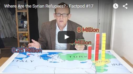 Hans Rosling: Syrian Refugees