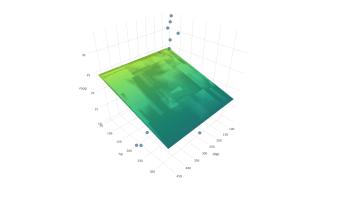 Regressionsmodell: 3D-Darstellung, Ebene im Raum statt Regressionsgerade