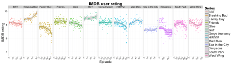 rating_all_series