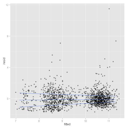 plot of chunk unnamed-chunk-9