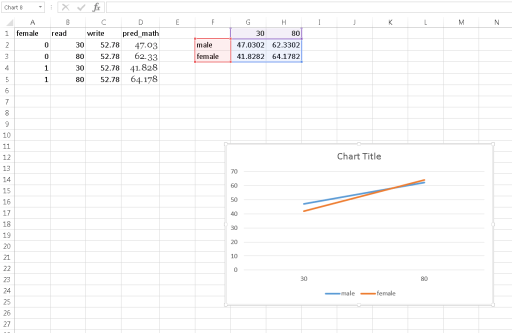 "Excel ""Line"" chart"