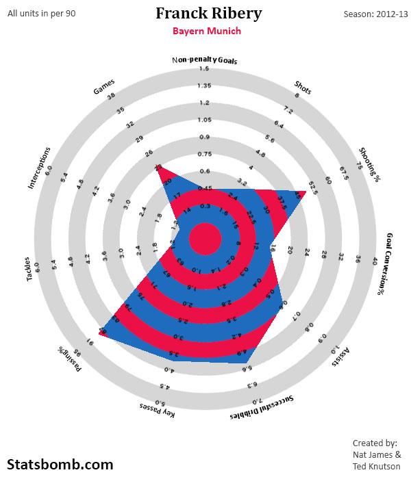 Franck_Ribery201213