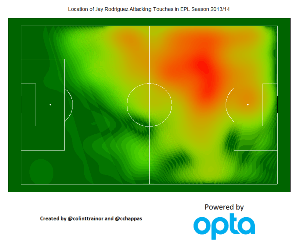 Heatmap Attacking
