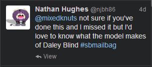 MB_Daley_Blind