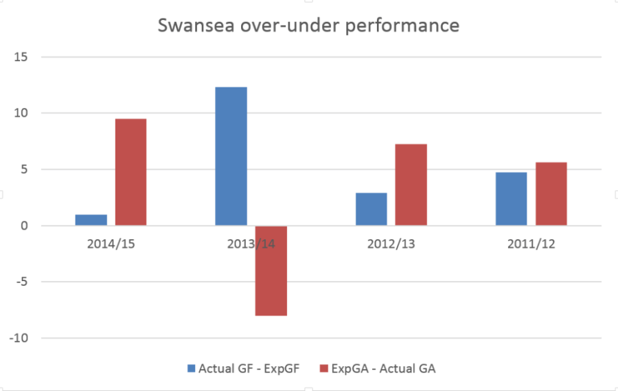 Swansea3