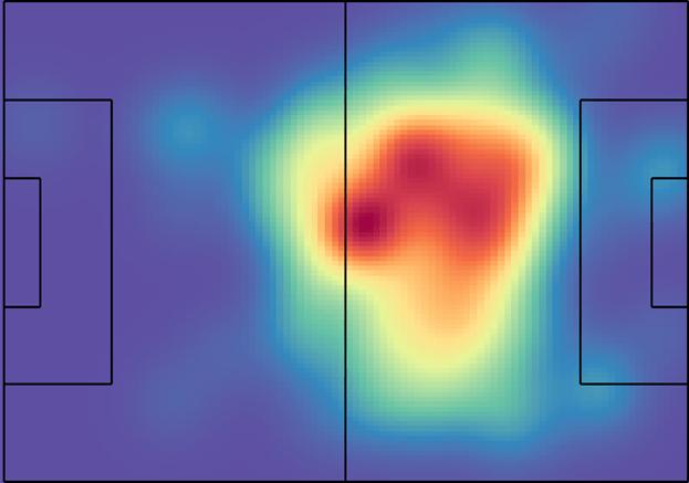 Zlatan Ibrahimovic 2015-16 Heatmap