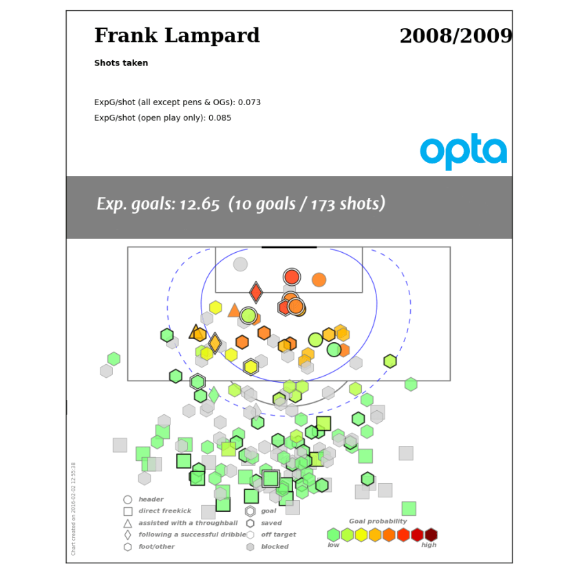 Frank-LAMPARD_2008-2009_logo