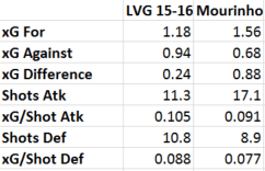 lvg_mou_numbers