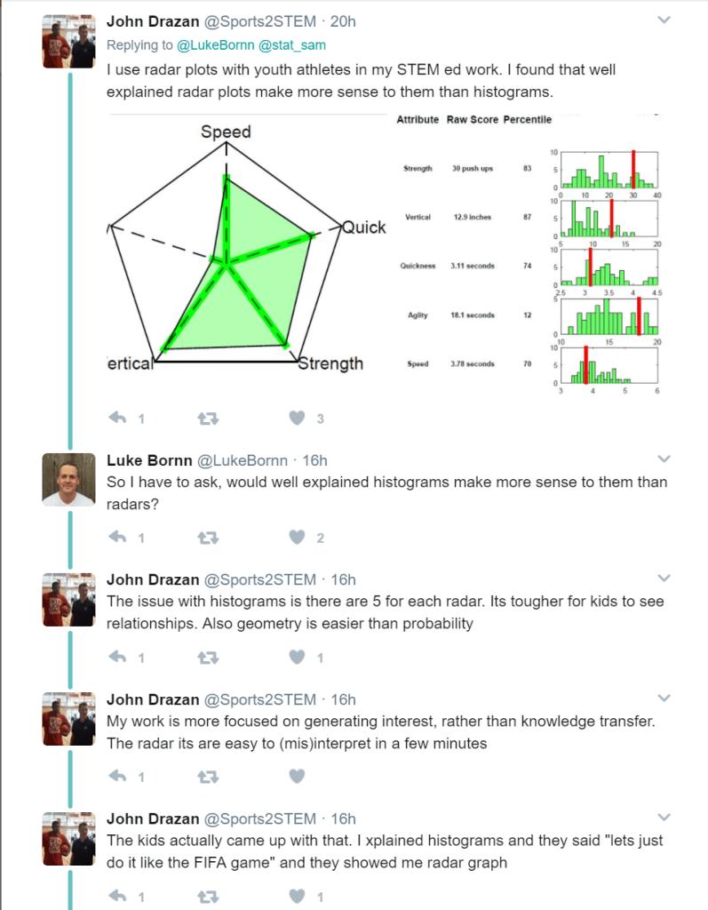 john_drazan_STEM_tweets