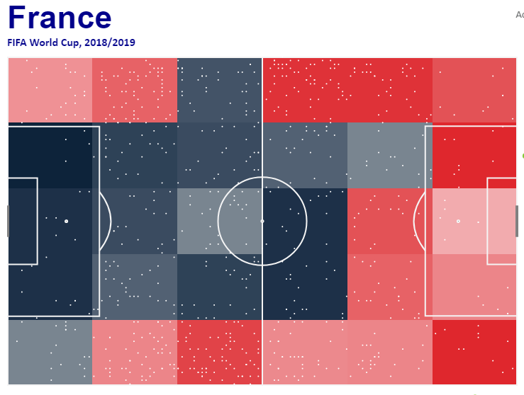 Football Map Of Spain.Spain France And Brazil Attack Defense And Some Balanced