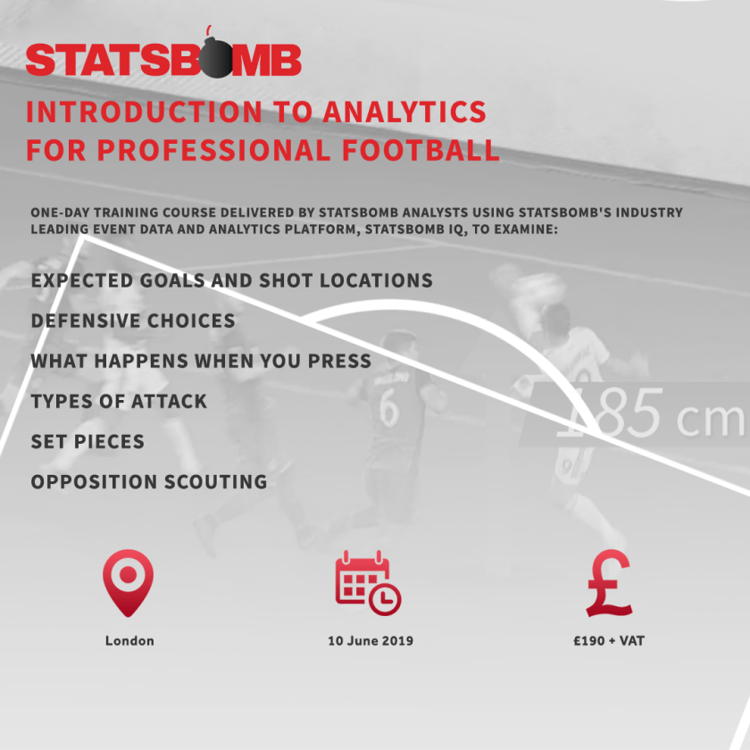 Details on Our New Intro to Analytics and Set Piece Courses | StatsBomb
