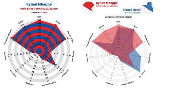 kylian mbappe stats