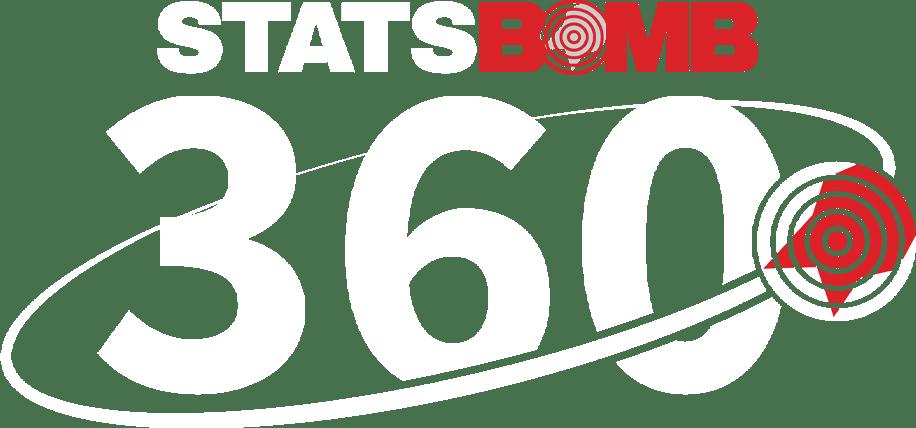 SB360 Logo