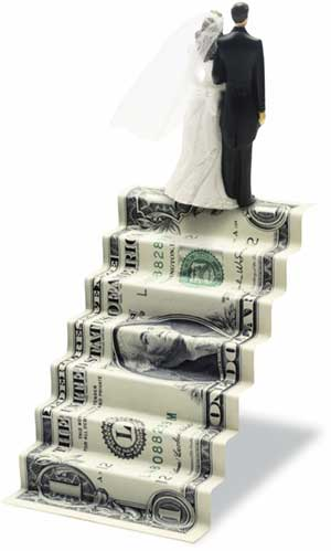 How Much Does A Wedding Cost Nyc