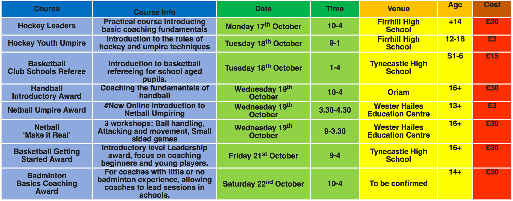 List of dates for active sports coach education week. Sorry this is an image.