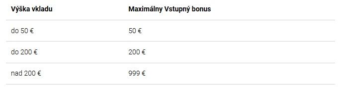 Tabuľka 1 podmienky bonusu Tipsportu