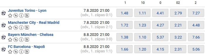 kurzy Tipsport Liga Majstrov