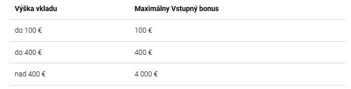 Výšky vkladu a bonusov