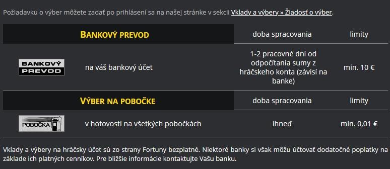 Stávková kancelária Fortuna Výbery