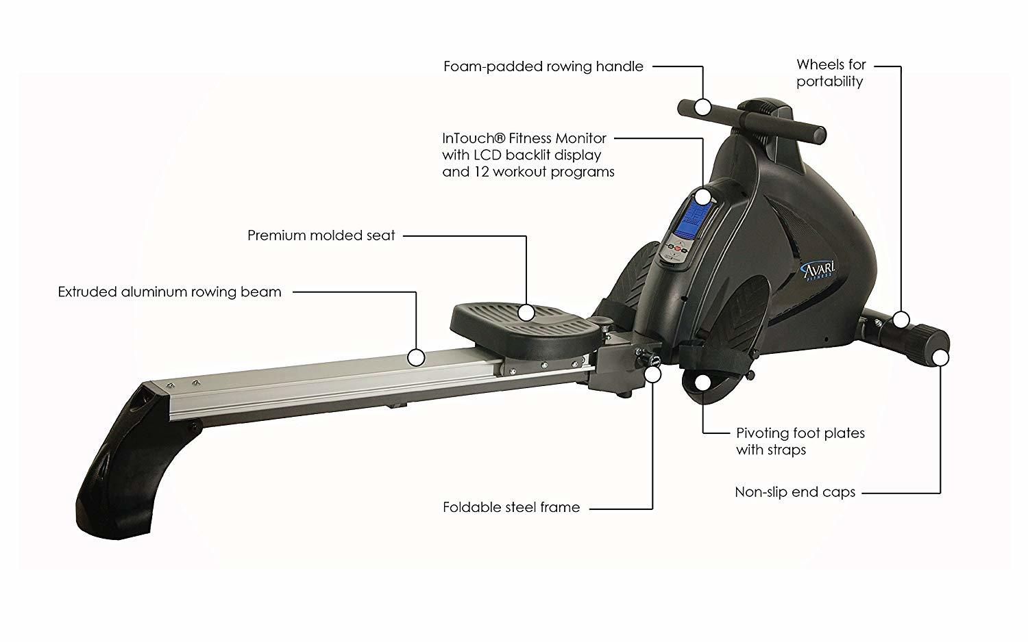 7 Best compact rowing machines for homes and apartments 9