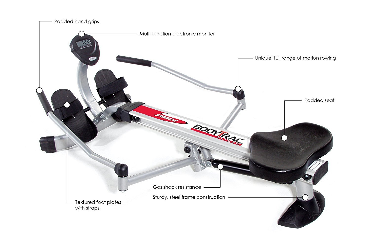 7 Best compact rowing machines for homes and apartments 16