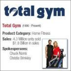 Total Gym 1600 vs XLS