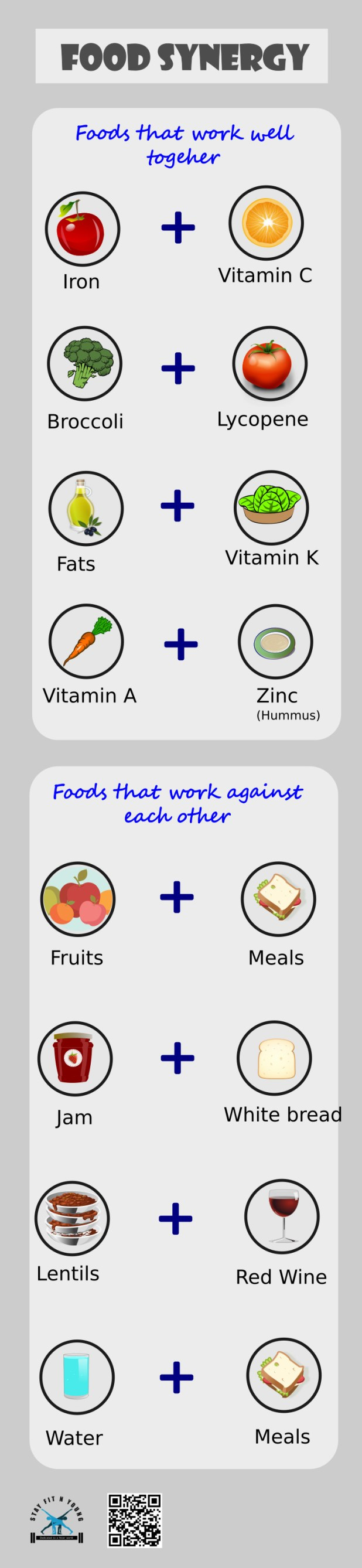 Food Synergy | Food Pairing | Healthy Food Choices | Nutrition