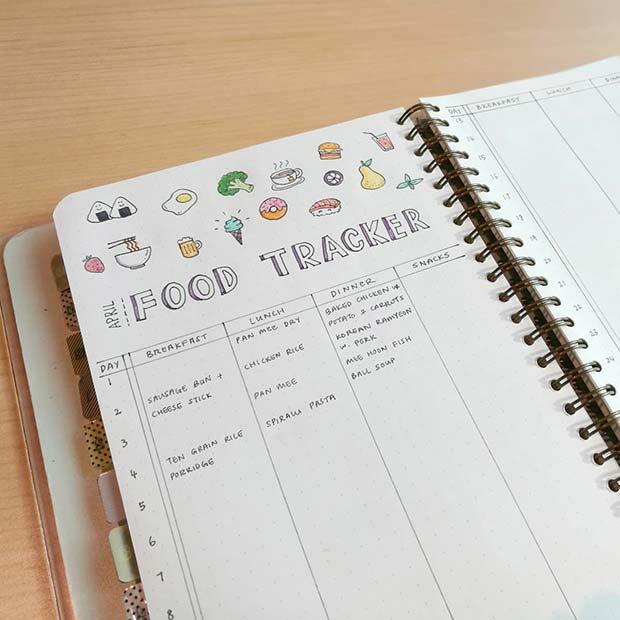 Food Tracker Bullet Journal Idea